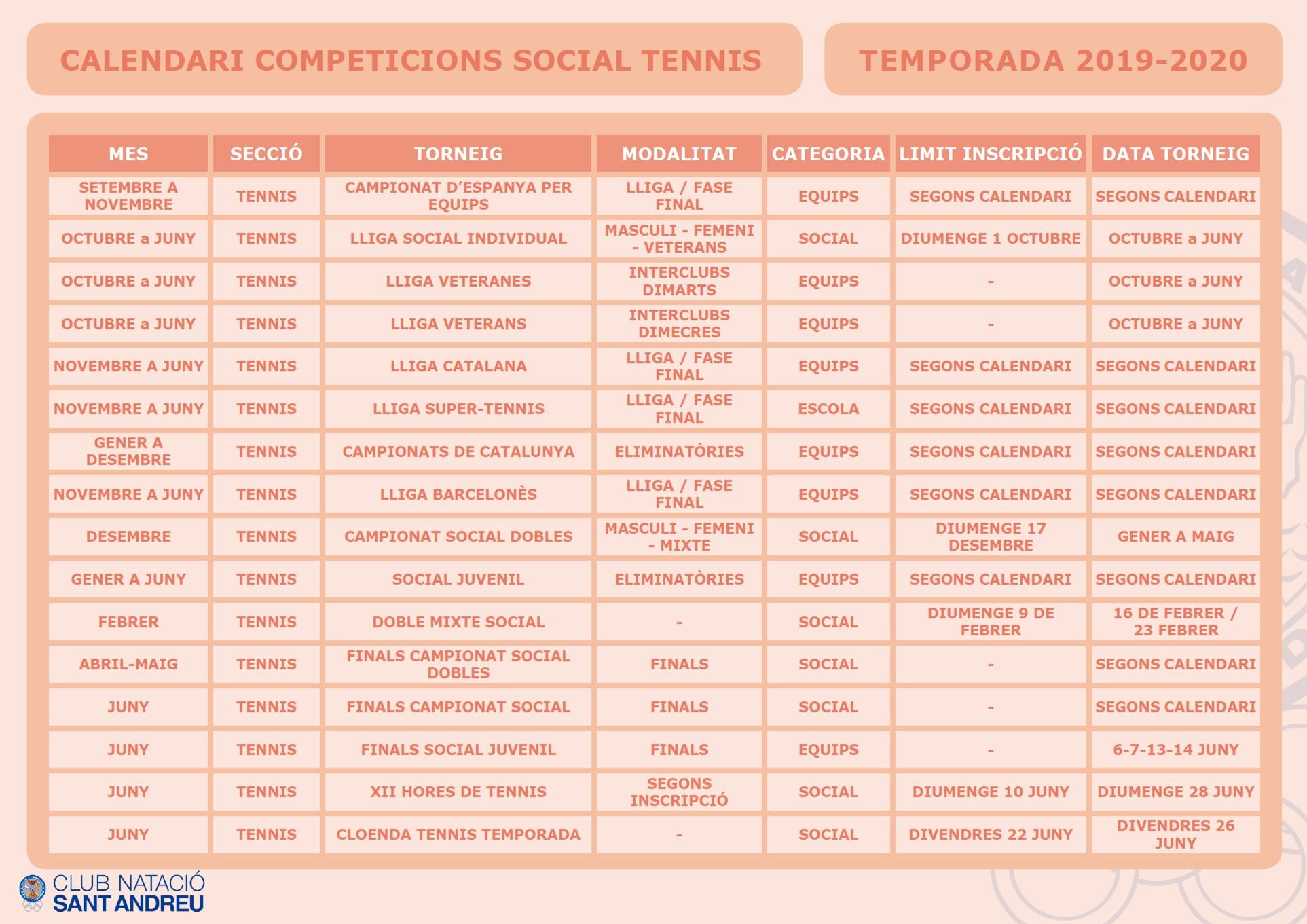 CALENDARI TENNIS